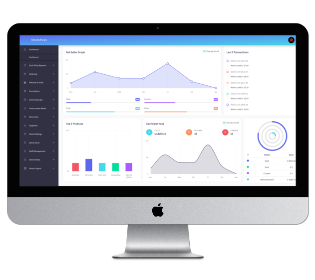 cloud office dashboard