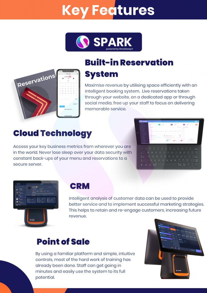 spark key features summary, marketing hub